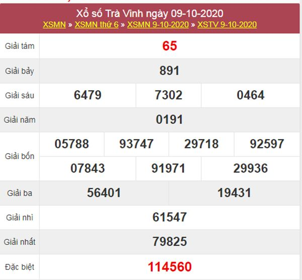 Soi cầu XSTV 16/10/2020 chốt lô số đẹp Trà Vinh thứ 6