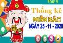 Thống kê XSMB ngày 25/11/2020 – Thống kê KQXS Bắc Ninh thứ 4