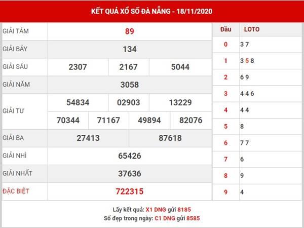 Thống kê XS Đà Nẵng thứ 7 ngày 21/11/2020