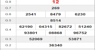 Thống kê XSAG ngày 26/11/2020- xổ số an giang chuẩn