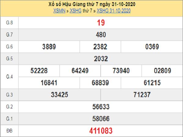 Nhận định XSHG ngày 07/11/2020 - xổ số hậu giang