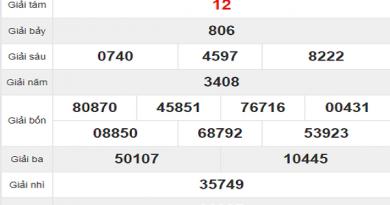 Nhận định XSDN ngày 11/11/2020- xổ số đồng nai chuẩn xác