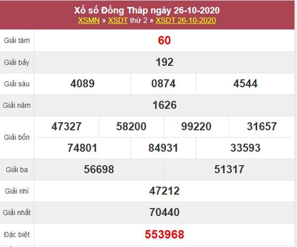 Phân tích XSDT 2/11/2020 chốt KQXS Đồng Tháp thứ 2
