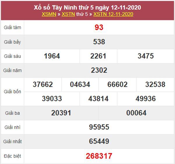 Soi cầu XSTN 19/11/2020 chốt KQXS Tây Ninh thứ 5