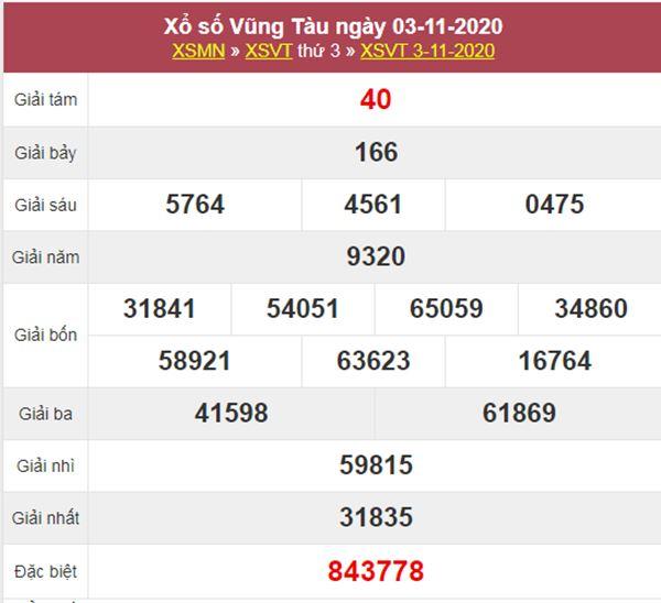Thống kê XSVT 10/11/2020 chốt đầu đuôi giải đặc biệt thứ 3