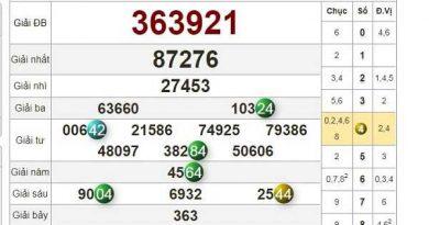Nhận định XSGL ngày 20/11/2020- xổ số gia lai hôm nay