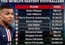 Tổng hợp top 5 cầu thủ chạy nhanh nhất thế giới còn thi đấu hiện nay