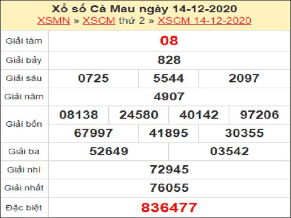 Nhận định XSCM ngày 21/12/2020- xổ số cà mau chuẩn