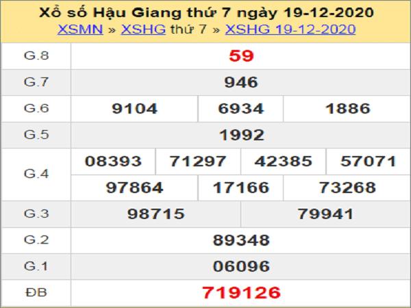 Nhận định XSHG ngày 26/12/2020- xổ số hậu giang chi tiết