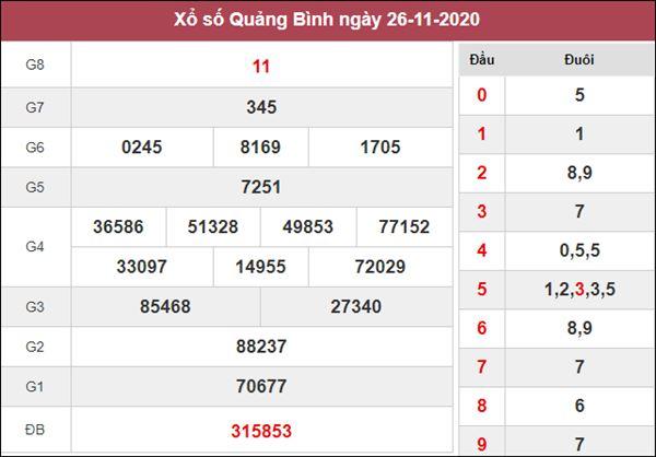Soi cầu XSQB 3/12/2020 xin số đề Quảng Bình thứ 5 siêu chuẩn