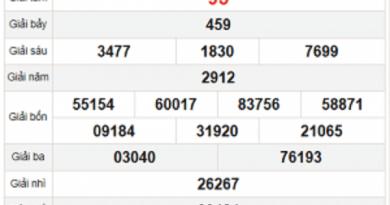 Nhận định KQXSDT ngày 04/01/2021- xổ số đồng tháp chi tiết