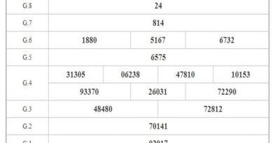 Soi cầu XSAG ngày 28/1/2021 dựa trên kết quả kì trước