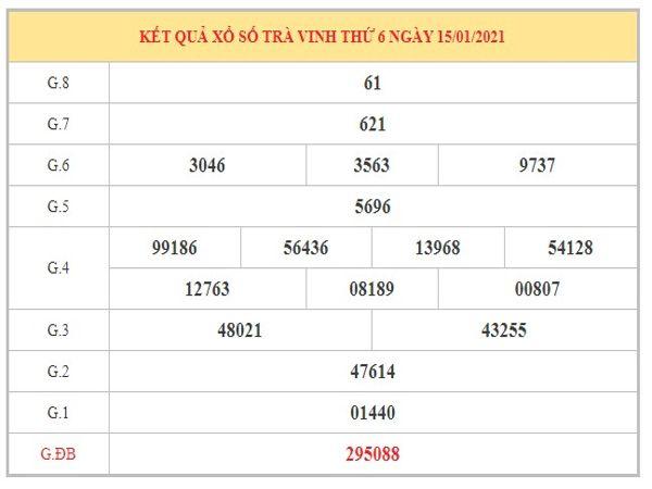 Nhận định KQXSTV ngày 19/2/2021 dựa trên kết quả kỳ trước