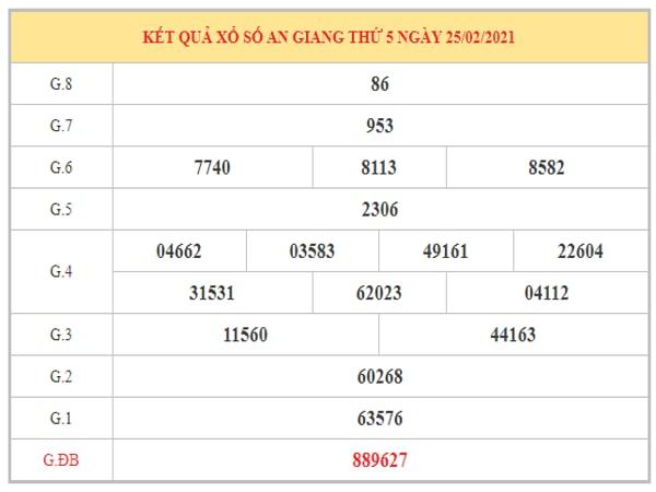 Dự đoán XSAG ngày 4/3/2021 dựa trên kết quả kỳ trước