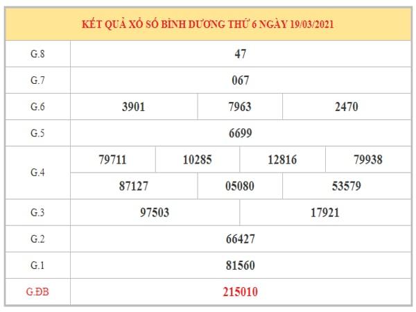 Phân tích KQXSBD ngày 26/3/2021 dựa trên kết quả kì trước