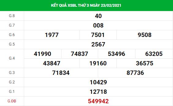 Soi cầu dự đoán xổ số Bạc Liêu ngày 02/03/2021 chính xác