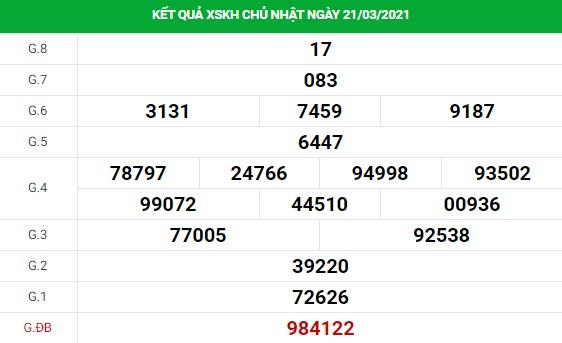 Soi cầu dự đoán XS Quảng Bình Vip ngày 25/03/2021