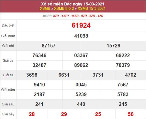 Thống kê XSMB 16/3/2021 tổng hợp những cặp lô đẹp thứ 3