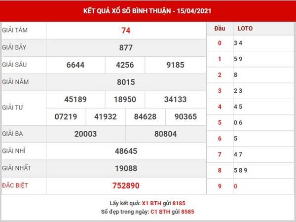 Thống kê xổ số Bình Thuận thứ 5 ngày 22/4/2021