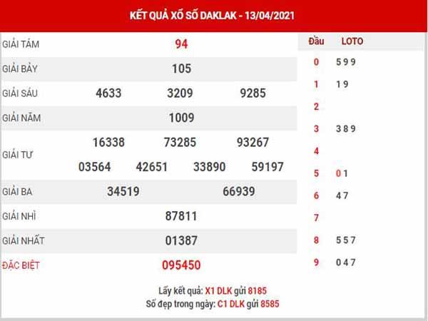 Thống kê XSDLK ngày 20/4/2021 - Thống kê KQ xổ số Đắk Lắk thứ 3