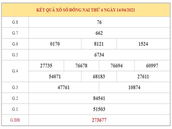 Nhận định KQXSDN ngày 21/4/2021 dựa trên kết quả kì trước
