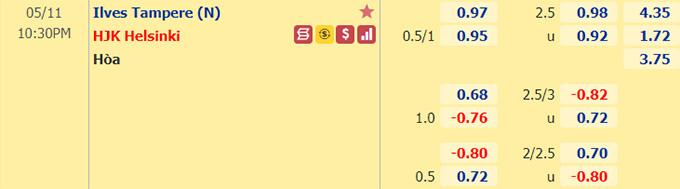 Tỷ lệ kèo giữa Ilves vs HJK Helsinki