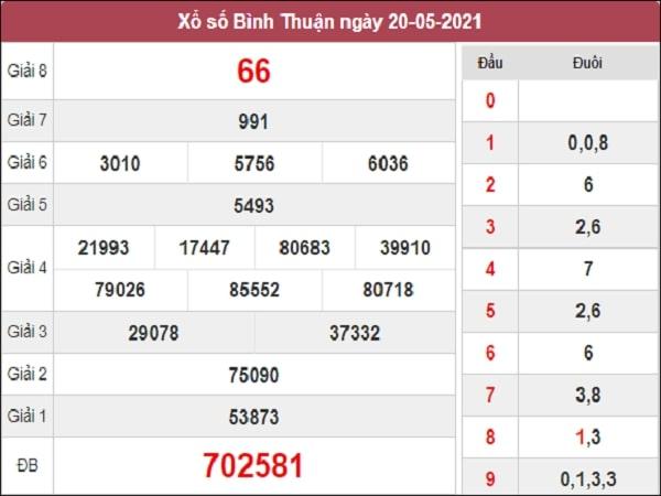 Dự đoán XSBTH 27/05/2021