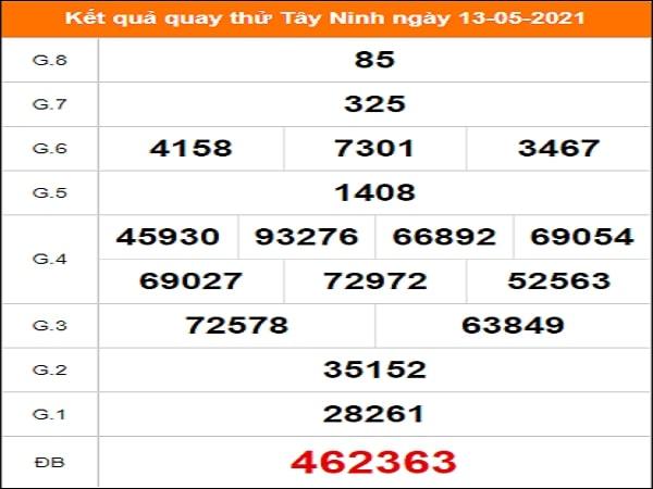 Quay thử kết quả xổ số tỉnh Tây Ninh 13/5/2021