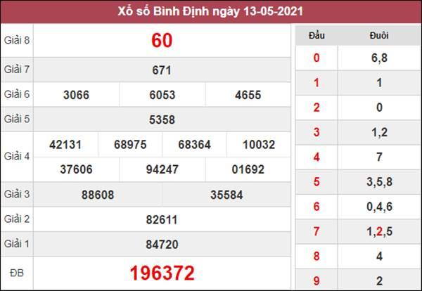 Nhận định KQXS Bình Định 20/5/2021 cùng cao thủ