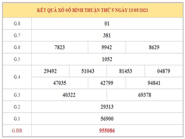 Nhận định KQXSBTH ngày 20/5/2021 dựa trên kết quả kì trước