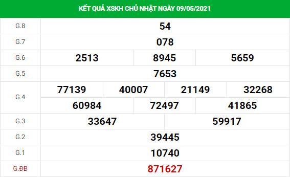 Soi cầu dự đoán XS Khánh Hòa Vip ngày 12/05/2021