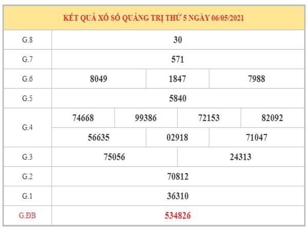 Nhận định KQXSQT ngày 13/5/2021 dựa trên kết quả kì trước