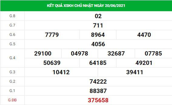 Soi cầu dự đoán xổ số Khánh Hòa 23/6/2021 chính xác