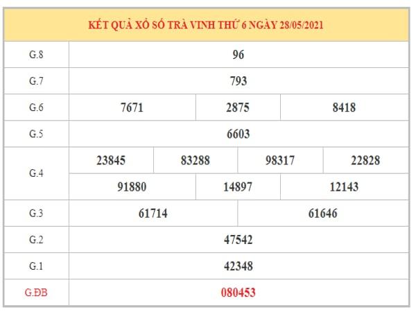 Thống kê KQXSTV ngày 4/6/2021 dựa trên kết quả kì trước