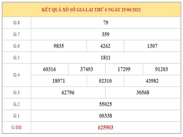 Dự đoán XSGL ngày 2/7/2021 dựa trên kết quả kì trước