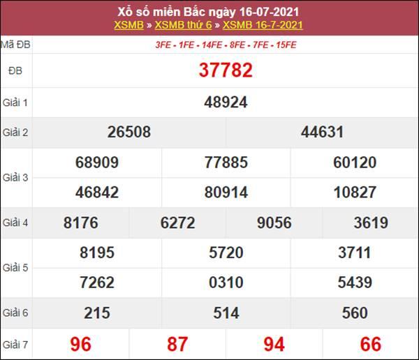 Phân tích XSMB 17/7/2021 chốt cặp số may mắn hôm nay