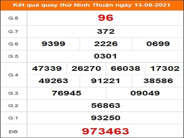 Quay thử xổ số Ninh Thuận ngày 13/8/2021 lấy hên
