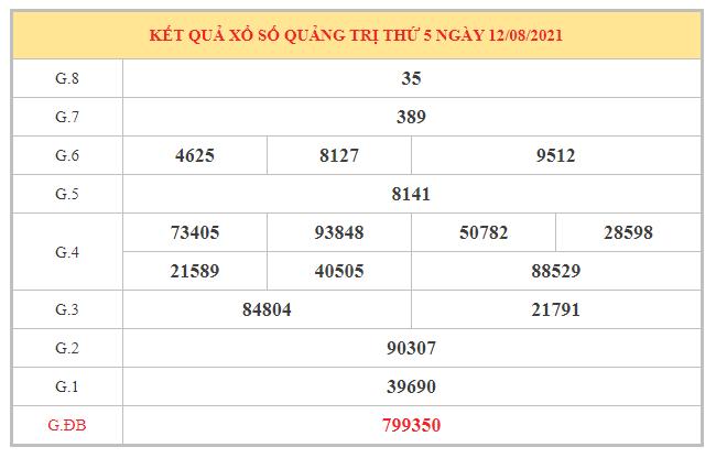 Dự đoán XSQT ngày 19/8/2021 dựa trên kết quả kì trước