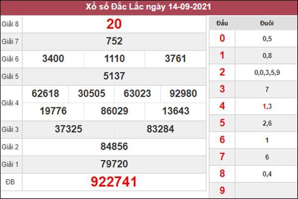 Thống kê KQXSDLK 21/9/2021 thứ 3 chi tiết miễn phí