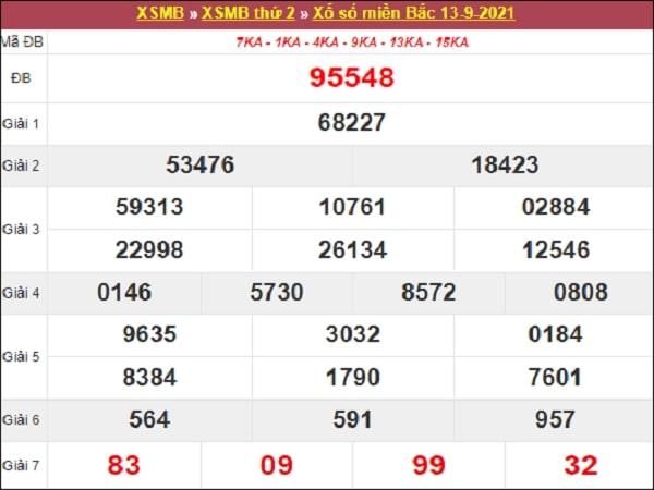 Dự đoán KQXSMB 14-09-2021