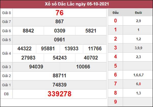 Nhận định KQXS ĐăkLắc 12/10/2021 soi cầu XSDLK