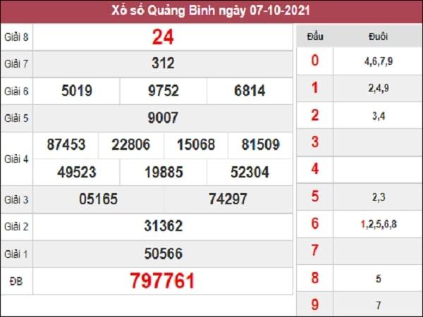 Thống kê XSQB 14-10-2021